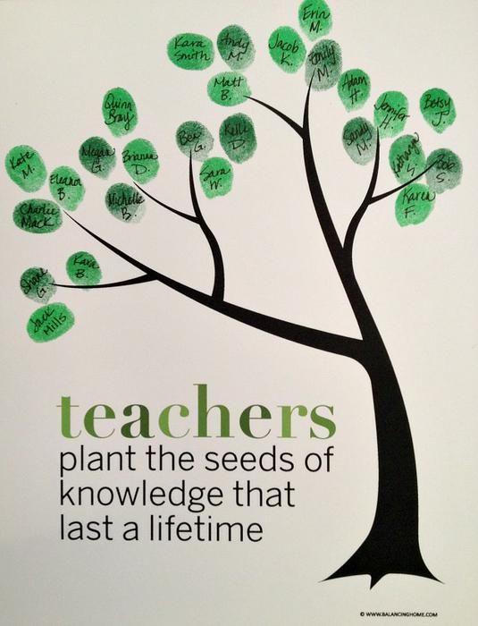 Faith Based Gift Ideas For Teacher Appreciation Week Faithgirlz